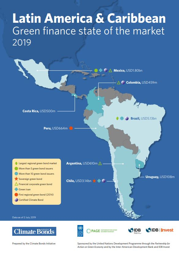 Latin America & Caribbean Green finance state of the market 2019